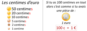 affichage centimes