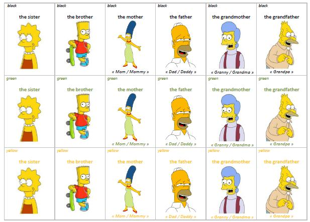 Simpsons anglais