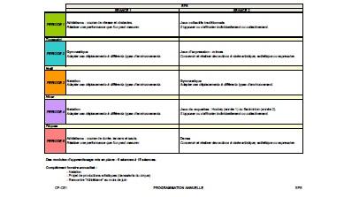 Programmation sport CP-CE1