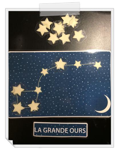 Iticus jeux des constellations